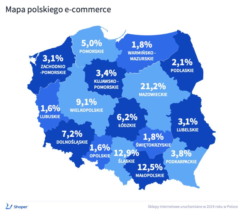 Sklepy internetowe uruchamiane w 2019 roku w Polsce