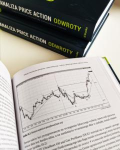 Książka Analiza price action odwroty