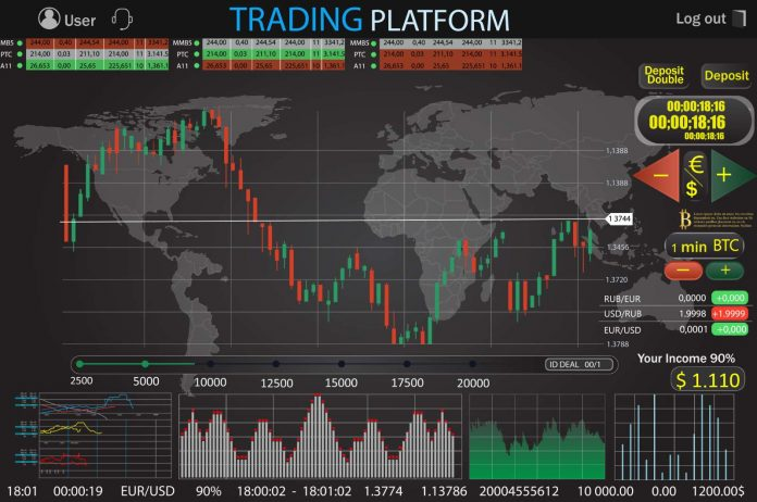 Platforma do handlu opcjami binarnymi