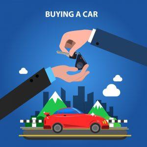 Grafika prezentująca proces zakupu samochodu